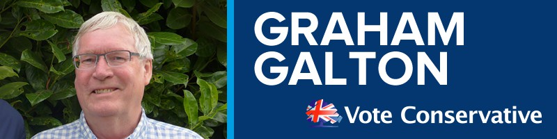 Graham Galton